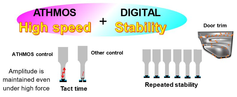 ATHMOS High speed + DIGITAL Stability