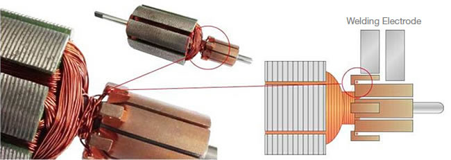 Fusing of Motor Coil (Insulation Wire) and Spade Lug Connector
