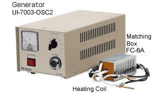High-frequency Induction Heater Unit