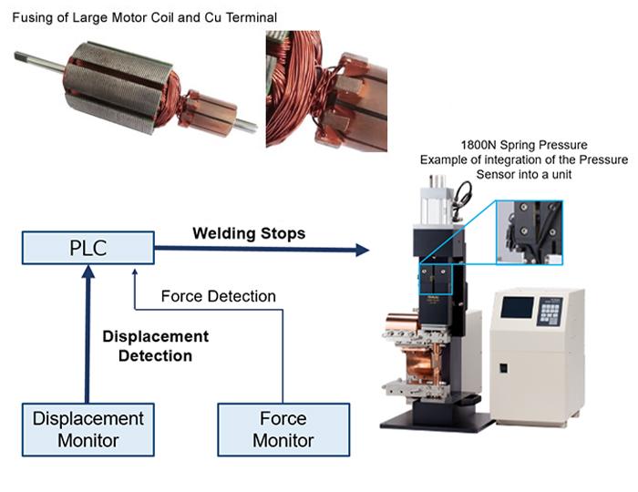 High Power Inverter Type | Micro Joining Equipment | NIPPON AVIONICS