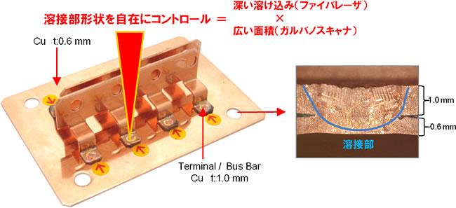 パワーデバイスの銅端子溶接|接合装置|日本アビオニクス